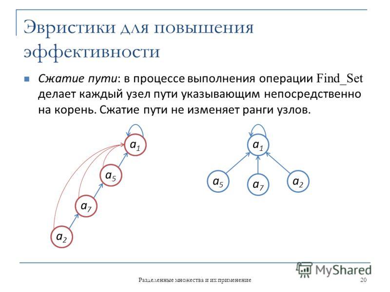 Эвристики для повышения эффективности Сжатие пути: в процессе выполнения операции Find_Set делает каждый узел пути указывающим непосредственно на корень. Сжатие пути не изменяет ранги узлов. 20 Разделенные множества и их применение a1a1 a5a5 a7a7 a2a