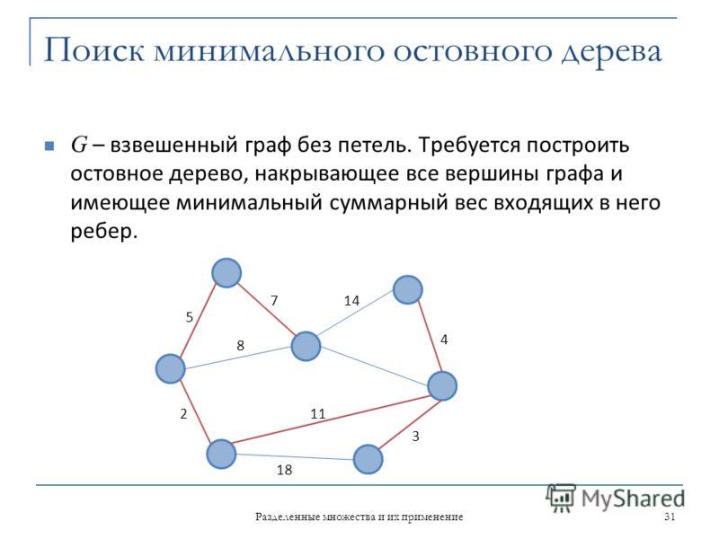 Поиск минимального остовного дерева G – взвешенный граф без петель. Требуется построить остовное дерево, накрывающее все вершины графа и имеющее минимальный суммарный вес входящих в него ребер. Разделенные множества и их применение 31 5 8 211 714 4 1
