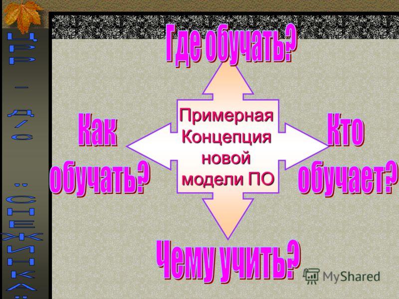 ПримернаяКонцепцияновой модели ПО