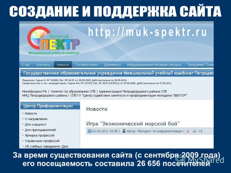За время существования сайта (с сентября 2009 года) его посещаемость составила 26 656 посетителей