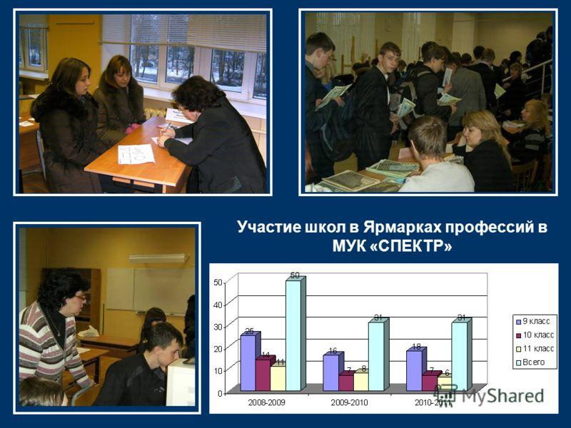 Участие школ в Ярмарках профессий в МУК «СПЕКТР»
