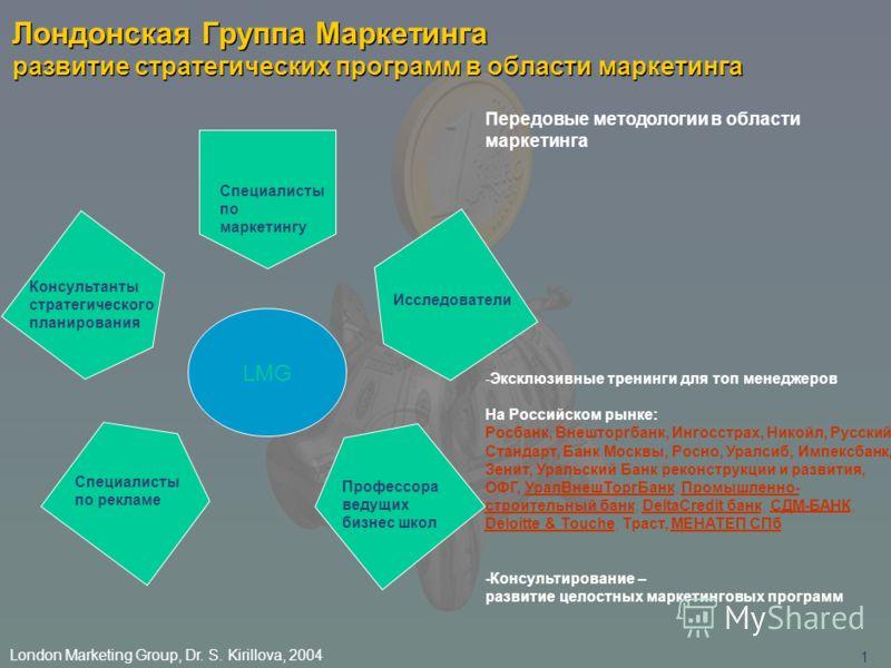 London Marketing Group, Dr. S. Kirillova, 2004 Вопросы архитектуры бренда в области финансовых услуг Москва, 2 декабря 2004