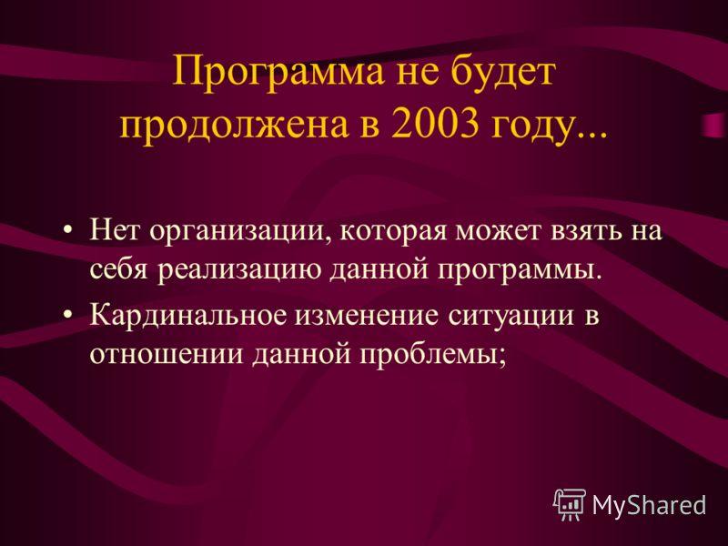 Программа не будет продолжена в 2003 году... Нет организации, которая может взять на себя реализацию данной программы. Кардинальное изменение ситуации в отношении данной проблемы;
