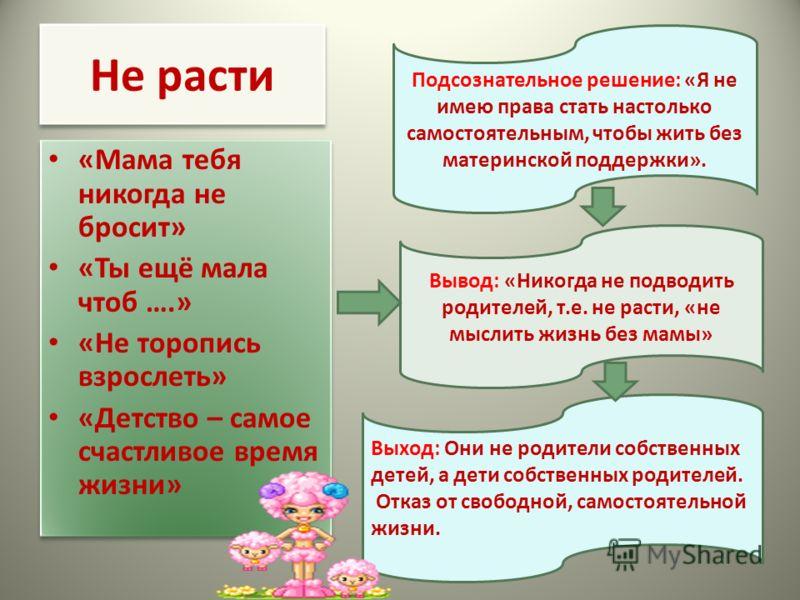 Не расти «Мама тебя никогда не бросит» «Ты ещё мала чтоб ….» «Не торопись взрослеть» «Детство – самое счастливое время жизни» «Мама тебя никогда не бросит» «Ты ещё мала чтоб ….» «Не торопись взрослеть» «Детство – самое счастливое время жизни» Вывод: