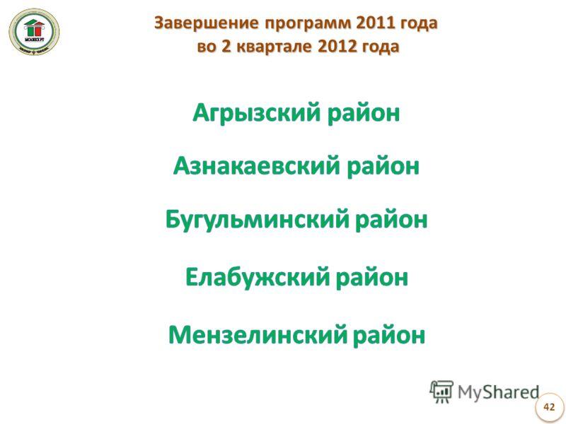 Завершение программ 2011 года во 2 квартале 2012 года во 2 квартале 2012 года