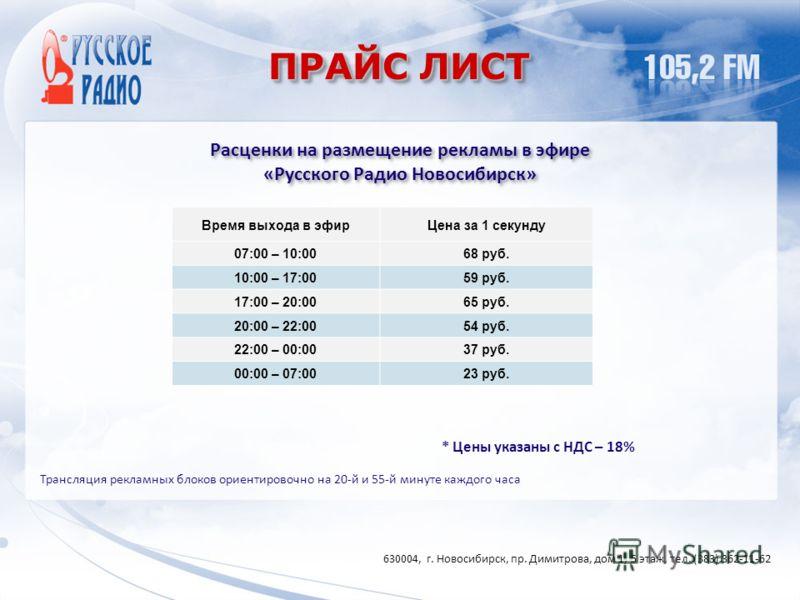 ПРАЙС ЛИСТ Расценки на размещение рекламы в эфире «Русского Радио Новосибирск» Время выхода в эфирЦена за 1 секунду 07:00 – 10:0068 руб. 10:00 – 17:0059 руб. 17:00 – 20:0065 руб. 20:00 – 22:0054 руб. 22:00 – 00:0037 руб. 00:00 – 07:0023 руб. * Цены у