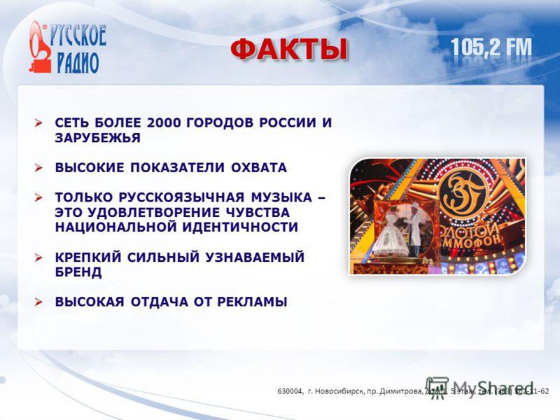 ФАКТЫФАКТЫ 630004, г. Новосибирск, пр. Димитрова, дом 1, 5 этаж, тел. (383) 362-11-62