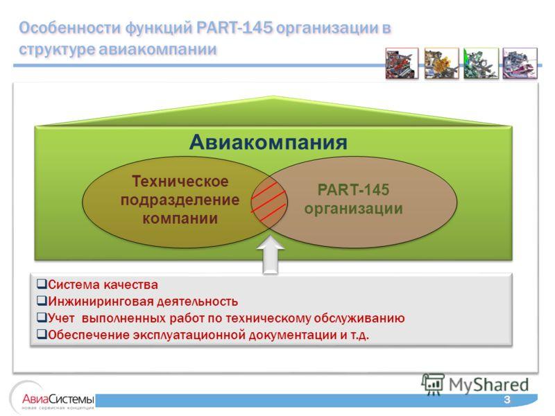 3 3 Особенности функций PART-145 организации в структуре авиакомпании Система качества Инжиниринговая деятельность Учет выполненных работ по техническому обслуживанию Обеспечение эксплуатационной документации и т.д. Система качества Инжиниринговая де