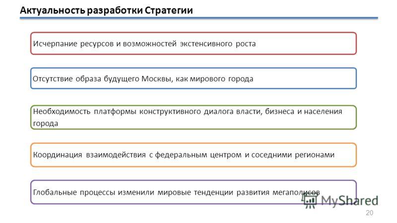Актуальность разработки Стратегии Исчерпание ресурсов и возможностей экстенсивного роста Отсутствие образа будущего Москвы, как мирового города Необходимость платформы конструктивного диалога власти, бизнеса и населения города Координация взаимодейст