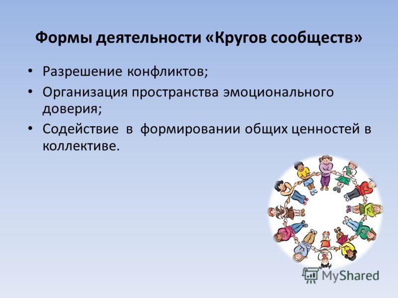 Формы деятельности «Кругов сообществ» Разрешение конфликтов; Организация пространства эмоционального доверия; Содействие в формировании общих ценностей в коллективе.