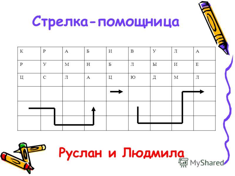 КРАБИВУЛА РУМНБЛЫИЕ ЦСЛАЦЮДМЛ Руслан и Людмила