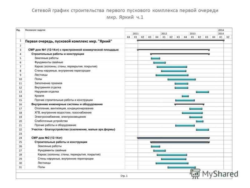 Сетевой график строительства первого пускового комплекса первой очереди мкр. Яркий ч.1