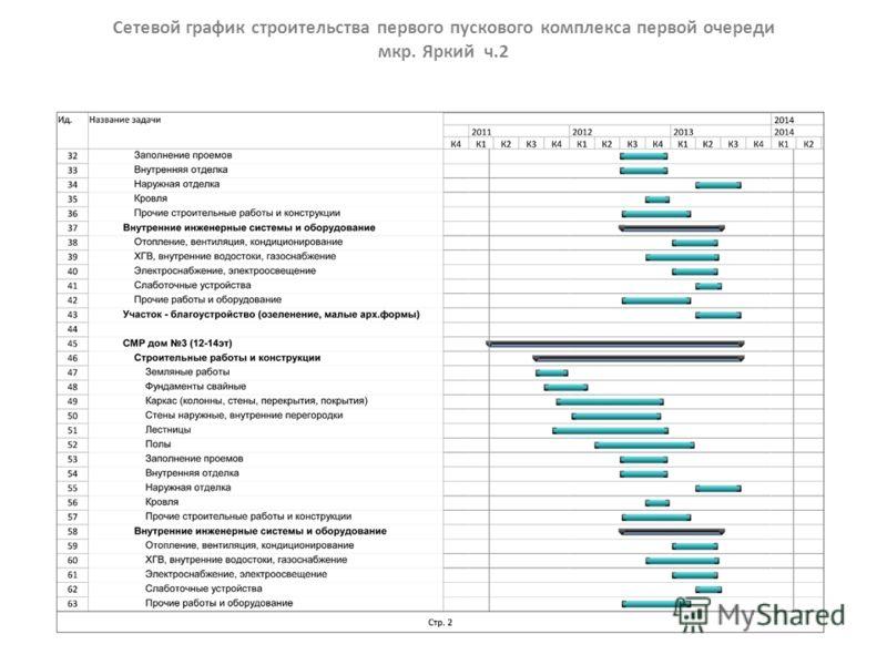 Сетевой график строительства первого пускового комплекса первой очереди мкр. Яркий ч.2