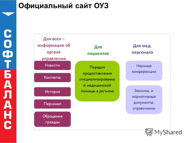 Официальный сайт ОУЗ