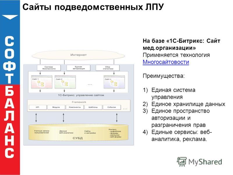 Сайты подведомственных ЛПУ На базе «1С-Битрикс: Сайт мед.организации» Применяется технология Многосайтовости Многосайтовости Преимущества: 1)Единая система управления 2)Единое хранилище данных 3)Единое пространство авторизации и разграничения прав 4)