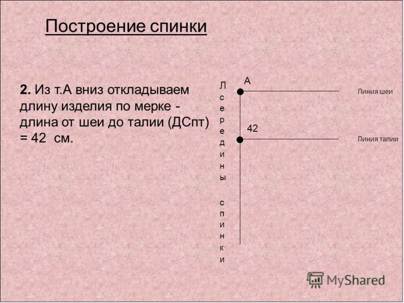 А 42 Линия шеи Линия талии Построение спинки 2. Из т.А вниз откладываем длину изделия по мерке - длина от шеи до талии (ДСпт) = 42 см.