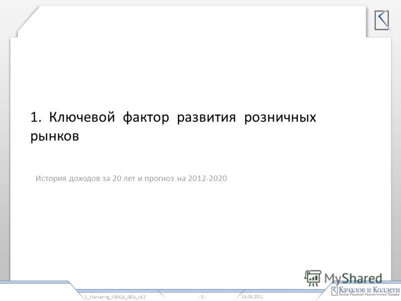 www.kachalov.com 1. Ключевой фактор развития розничных рынков История доходов за 20 лет и прогноз на 2012-2020 16.06.2011 1_Marketing_MBA18_IBDA_v9.2- 3 -