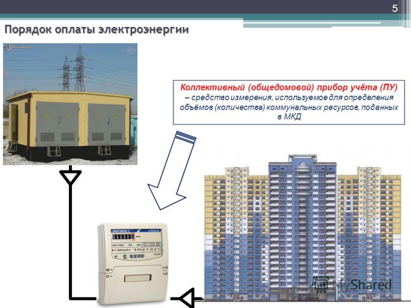 5 Порядок оплаты электроэнергии Коллективный (общедомовой) прибор учёта (ПУ) – средство измерения, используемое для определения объёмов (количества) коммунальных ресурсов, поданных в МКД