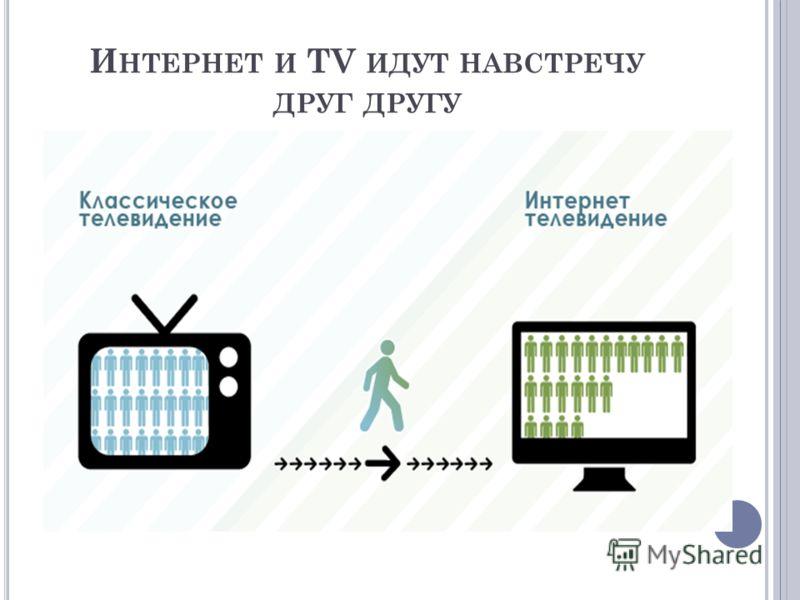 И НТЕРНЕТ И TV ИДУТ НАВСТРЕЧУ ДРУГ ДРУГУ