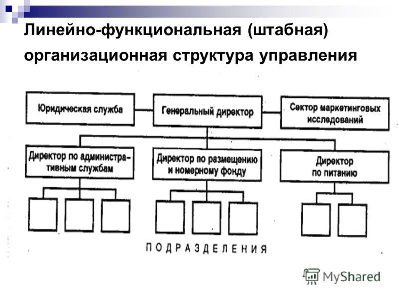 Линейно-функциональная (штабная) организационная структура управления