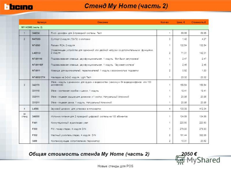 Новые стенды для POS Стенд My Home (часть 2) Общая стоимость стенда My Home (часть 2) 2050 АртикулОписаниеКол-воЦена, Стоимость, MY HOME (часть 2) 1344034Pivot - домофон для 2-проводной системы, Tech169,95 2N4702GСуппорт 2 модуля (72х72) с клипсами31