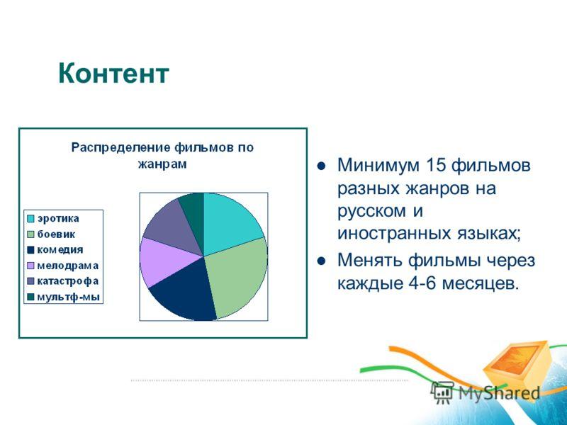 Контент Минимум 15 фильмов разных жанров на русском и иностранных языках; Менять фильмы через каждые 4-6 месяцев.