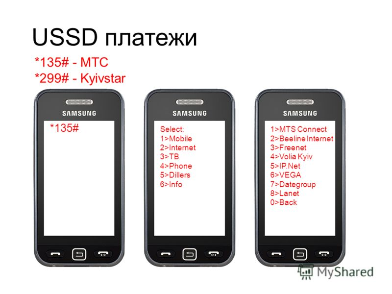 USSD платежи *135# - MTC *299# - Kyivstar *135# Select: 1>Mobile 2>Internet 3>TB 4>Phone 5>Dillers 6>Info 1>MTS Connect 2>Beeline Internet 3>Freenet 4>Volia Kyiv 5>IP.Net 6>VEGA 7>Dategroup 8>Lanet 0>Back