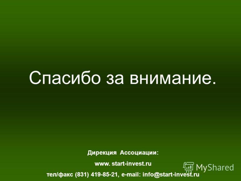 Спасибо за внимание. Дирекция Ассоциации: www. start-invest.ru тел/факс (831) 419-85-21, e-mail: info@start-invest.ru