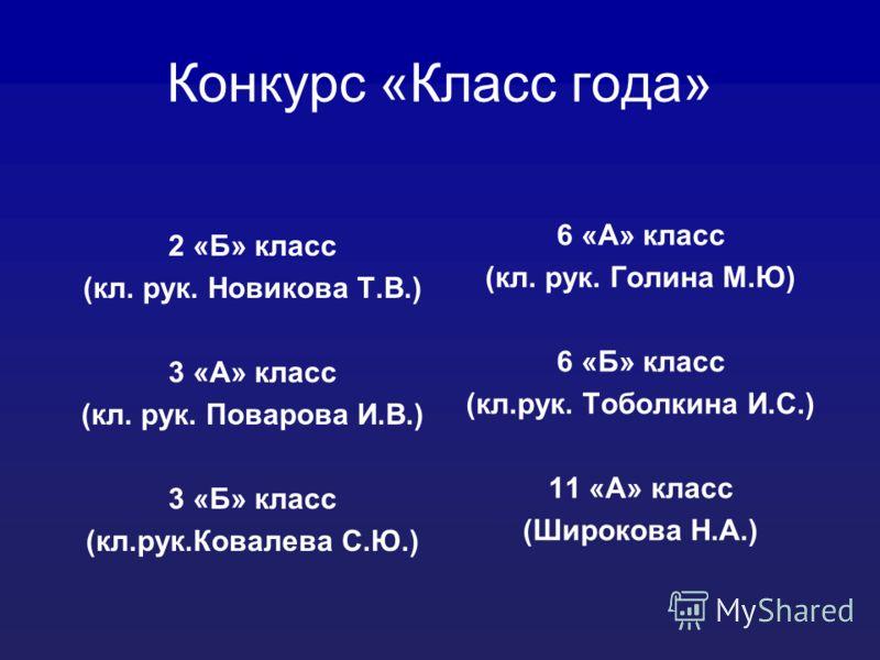 Конкурс «Класс года» 2 «Б» класс (кл. рук. Новикова Т.В.) 3 «А» класс (кл. рук. Поварова И.В.) 3 «Б» класс (кл.рук.Ковалева С.Ю.) 6 «А» класс (кл. рук. Голина М.Ю) 6 «Б» класс (кл.рук. Тоболкина И.С.) 11 «А» класс (Широкова Н.А.)