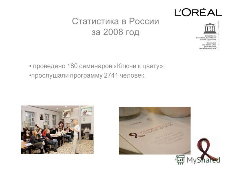 Статистика в России за 2008 год проведено 180 семинаров «Ключи к цвету»; прослушали программу 2741 человек.