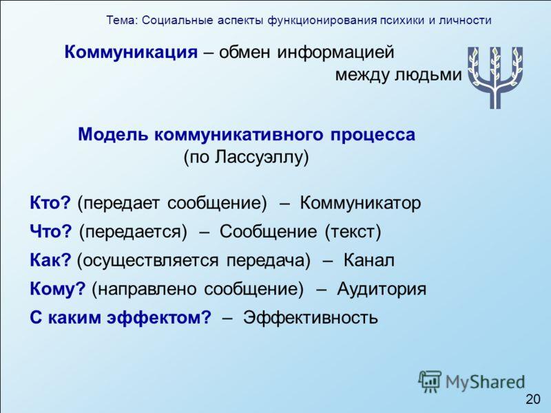 Тема: Социальные аспекты функционирования психики и личности 20 Кто? (передает сообщение) – Коммуникатор Что? (передается) – Сообщение (текст) Как? (осуществляется передача) – Канал Кому? (направлено сообщение) – Аудитория С каким эффектом? – Эффекти