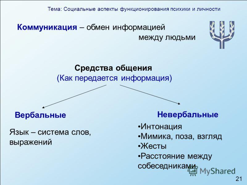 взаимодействие вербальных и невербальных средств передачи информ:
