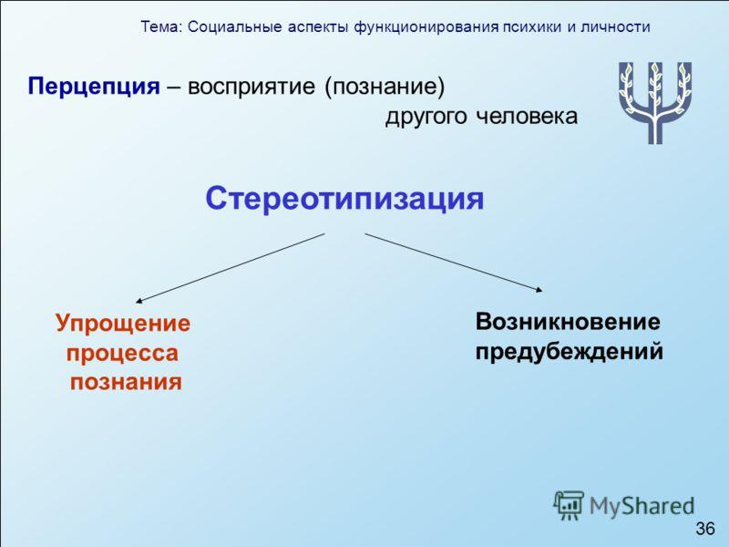 Тема: Социальные аспекты функционирования психики и личности 36 Стереотипизация Упрощение процесса познания Возникновение предубеждений Перцепция – восприятие (познание) другого человека