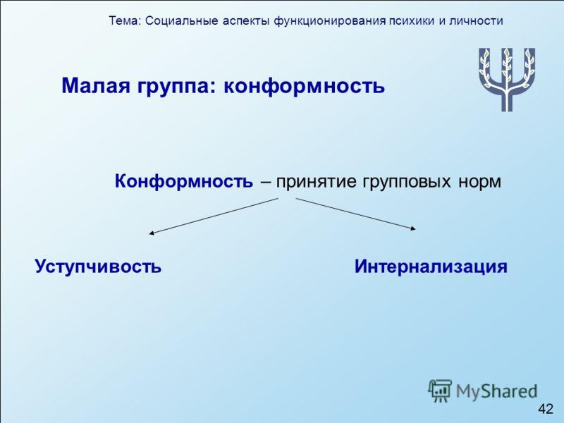 Тема: Социальные аспекты функционирования психики и личности 42 Конформность – принятие групповых норм УступчивостьИнтернализация Малая группа: конформность
