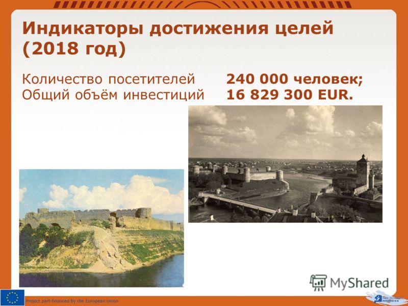 Индикаторы достижения целей (2018 год) Количество посетителей240 000 человек; Общий объём инвестиций16 829 300 EUR.