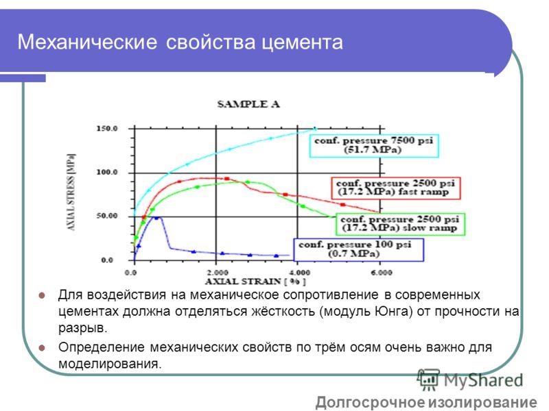 Механические свойства цемента Долгосрочное изолирование Для воздействия на механическое сопротивление в современных цементах должна отделяться жёсткость (модуль Юнга) от прочности на разрыв. Определение механических свойств по трём осям очень важно д