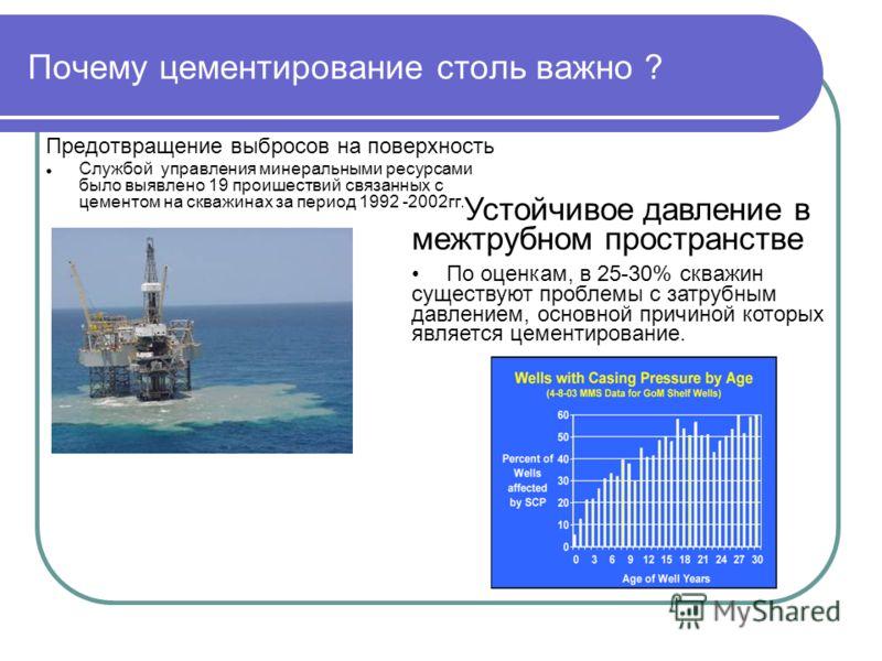 Почему цементирование столь важно ? Предотвращение выбросов на поверхность Службой управления минеральными ресурсами было выявлено 19 проишествий связанных с цементом на скважинах за период 1992 -2002гг. Устойчивое давление в межтрубном пространстве