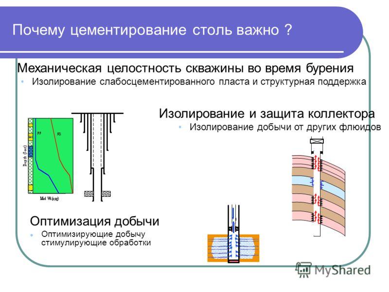 Почему цементирование столь важно ? Оптимизация добычи Оптимизирующие добычу стимулирующие обработки Механическая целостность скважины во время бурения Изолирование слабосцементированного пласта и структурная поддержка Изолирование и защита коллектор