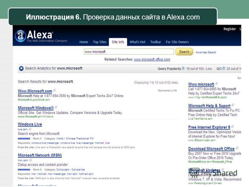 04.07.2012 Иллюстрация 6. Проверка данных сайта в Alexa.com