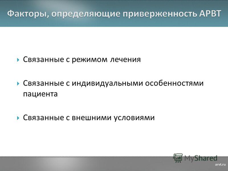 Связанные с режимом лечения Связанные с индивидуальными особенностями пациента Связанные с внешними условиями arvt.ru