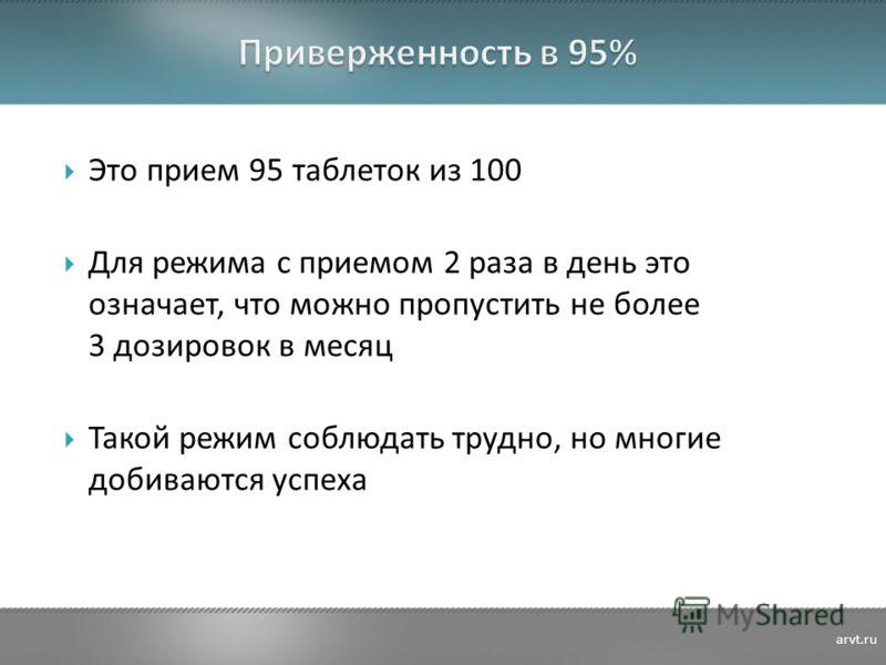 Это прием 95 таблеток из 100 Для режима с приемом 2 раза в день это означает, что можно пропустить не более 3 дозировок в месяц Такой режим соблюдать трудно, но многие добиваются успеха arvt.ru