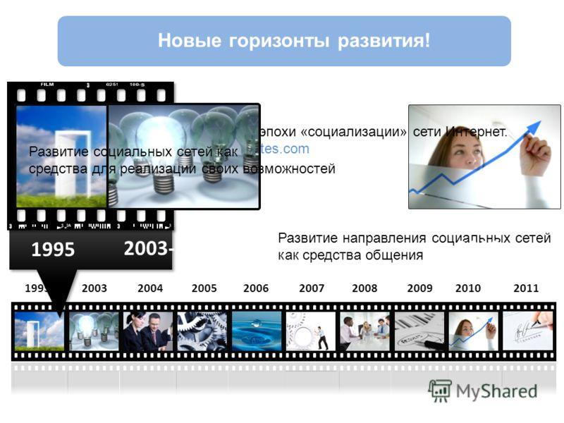 201120092008200720052004200319952006 1995 2010 Новые горизонты развития! Начало эпохи «социализации» сети Интернет. Classmates.com 2003-2004 Развитие направления социальных сетей как средства общения 2010 Развитие социальных сетей как средства для ре