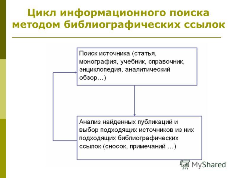 Цикл информационного поиска методом библиографических ссылок