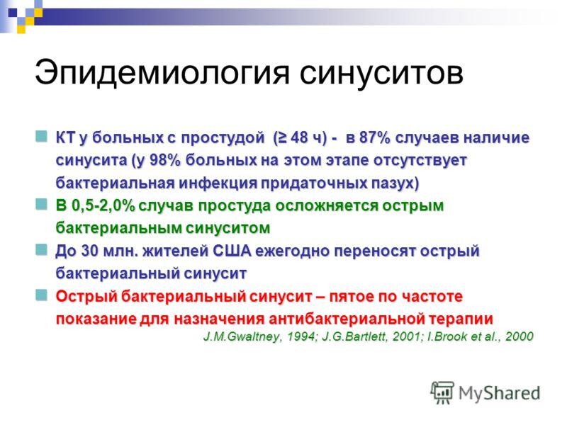Эпидемиология синуситов КТ у больных с простудой ( 48 ч) - в 87% случаев наличие синусита (у 98% больных на этом этапе отсутствует бактериальная инфекция придаточных пазух) КТ у больных с простудой ( 48 ч) - в 87% случаев наличие синусита (у 98% боль