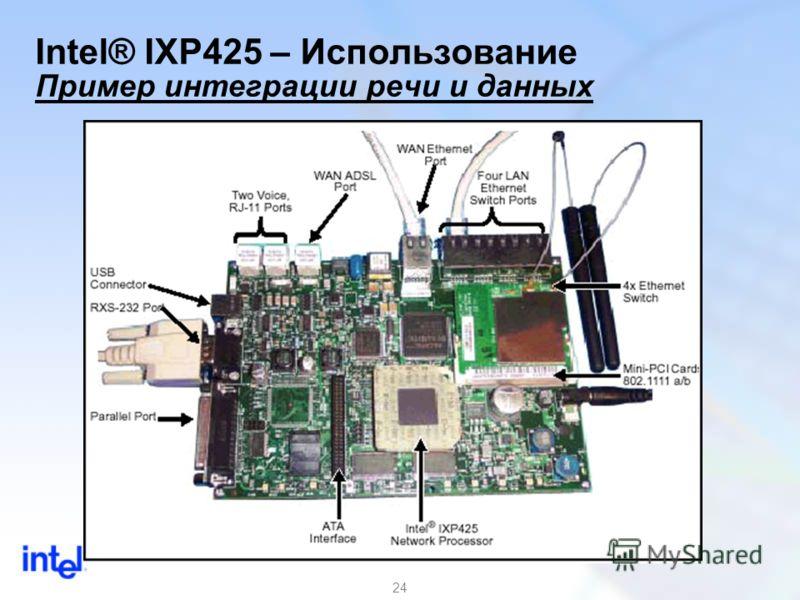 24 Intel® IXP425 – Использование Пример интеграции речи и данных