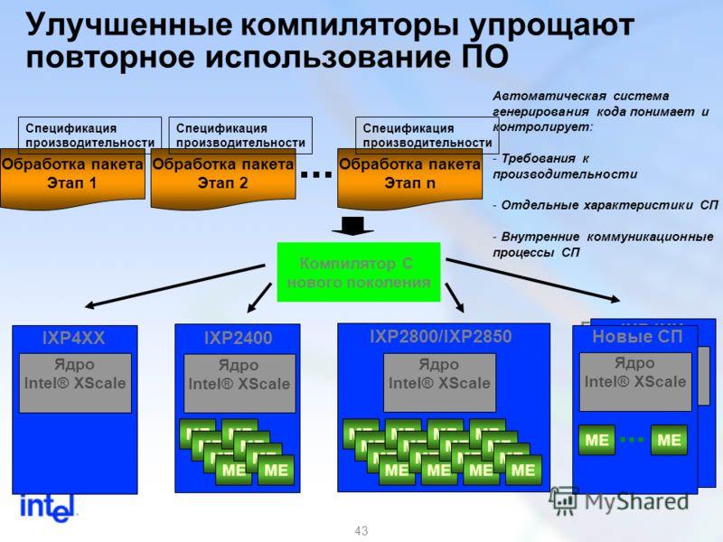 43 Улучшенные компиляторы упрощают повторное использование ПО Компилятор C нового поколения IXP2800/IXP2850 ME Ядро Intel® XScale Ядро Intel® XScale IXP4XX ME IXP2400 Ядро Intel® XScale Future NPUs Обработка пакета Этап 1 Спецификация производительно