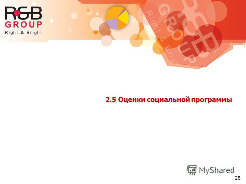 28 2.5 Оценки социальной программы