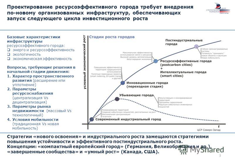 3 Проектирование ресурсоэффективного города требует внедрения по-новому организованных инфраструктур, обеспечивающих запуск следующего цикла инвестиционного роста Стратегии «нового освоения» и индустриального роста замещаются стратегиями повышения ус