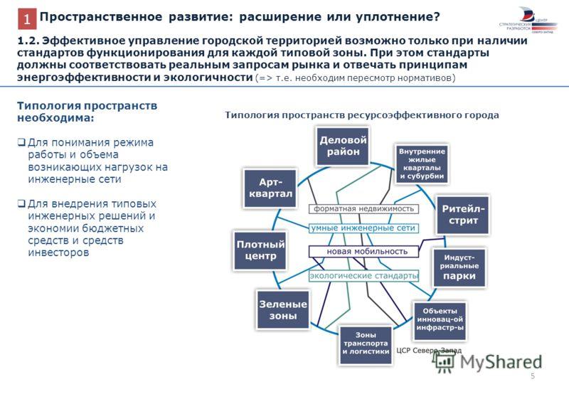 5 Пространственное развитие: расширение или уплотнение? 1.2. Эффективное управление городской территорией возможно только при наличии стандартов функционирования для каждой типовой зоны. При этом стандарты должны соответствовать реальным запросам рын