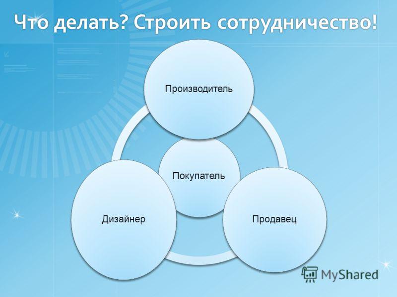 Что делать? Строить сотрудничество! Покупатель Производитель Продавец Дизайнер